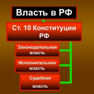 Органы власти Губкинского