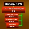 Органы власти в Губкинском