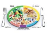 Гостиница Берлога - иконка «питание» в Губкинском